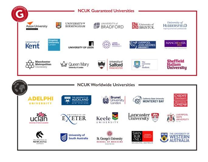 International Foundation Year Courses | DIFC